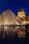 The Louvre, Paris, Ile de France, France Stock Photo - Premium Rights-Managed, Artist: R. Ian Lloyd             , Code: 700-03068867