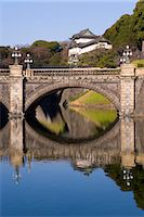 Imperial Palace and the decorative Niju-bashi bridge, Tokyo, Honshu, Japan, Asia Stock Photo - Premium Rights-Managednull, Code: 841-03489577