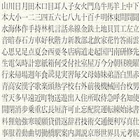 hundreds of kanji with their translations Stock Photo - Royalty-Freenull, Code: 400-04325622