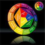 Three dimensional color wheel on black background. Vector Illustration Stock Photo - Royalty-Free, Artist: fixer00                       , Code: 400-04354159