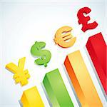 Symbols of dollar, euro, pound and yen