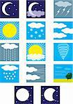 Weather symbols depicting the different types of conditions