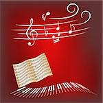 Piano keys, sheet music and music notes