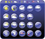 Symbols for the indication of weather. Vector illustration.