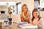 Mother and daughter relaxing in kitchen Stock Photo - Premium Royalty-Freenull, Code: 635-05651583
