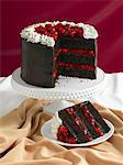 Chocolate Cherry Cake Stock Photo - Premium Royalty-Freenull, Code: 6106-05787987