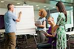 Office colleagues in whiteboard meeting in office Stock Photo - Premium Royalty-Free, Artist: Blend Images, Code: 614-06044501