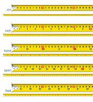 tape measure in cm, cm and inch, cm and hand, cm and span, cm and foot - vector illustration Stock Photo - Royalty-Freenull, Code: 400-06067403