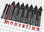 Steps of Innovation on black arrows over white floor with black grid Stock Photo - Royalty-Free, Artist: novelo                        , Code: 400-06085549