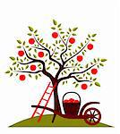 vector apple tree and hand barrow with basket of apples, Adobe Illustrator 8 format Stock Photo - Royalty-Free, Artist: beta757                       , Code: 400-06170917