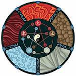 Decorative illustration of the five elements cycle Stock Photo - Royalty-Free, Artist: yurumi                        , Code: 400-06174003