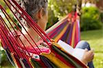 Back View of Woman on Hammock Reading Stock Photo - Premium Rights-Managed, Artist: ableimages, Code: 822-06702218