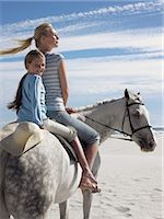Woman and Her Young Daughter Ride a White Horse on the Beach Stock Photo - Premium Royalty-Freenull, Code: 6106-07009597