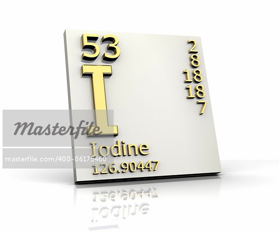Viewing Gallery For - Iodine Periodic Table