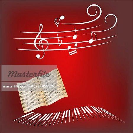 Piano keys, sheet music and music notes