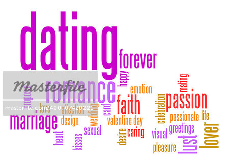 Dating word cloud Stock Photo - Budget Royalty-Free, Image code: 400-07420221