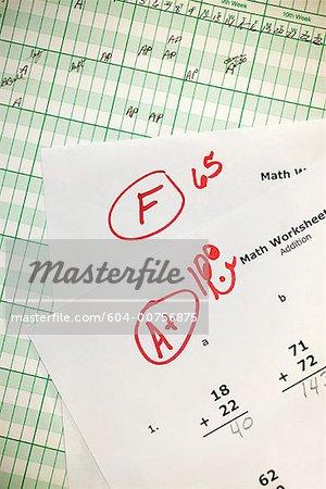 Graded homework