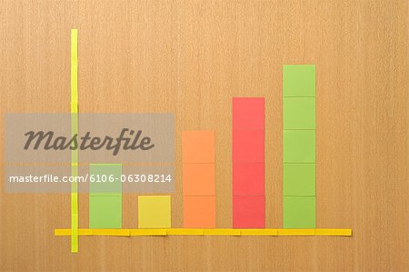 Post-it note a representation of a graph Stock Photo - Premium Royalty-Free, Image code: 6106-06308214