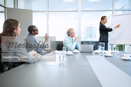 Businesswoman at flipchart leading meeting in conference room Stock Photo - Premium Royalty-Free, Image code: 6113-06899155