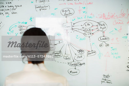 Businesswoman drawing flow chart on whiteboard in office Stock Photo - Premium Royalty-Free, Image code: 6113-07242681