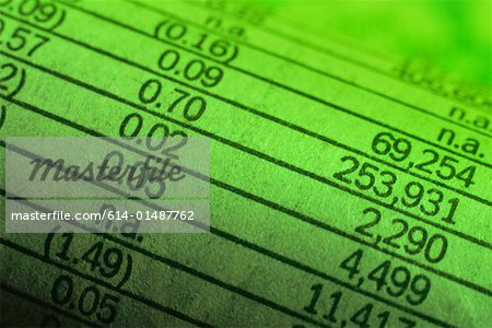 Numbers on a spreadsheet Stock Photo - Premium Royalty-Free, Image code: 614-01487762