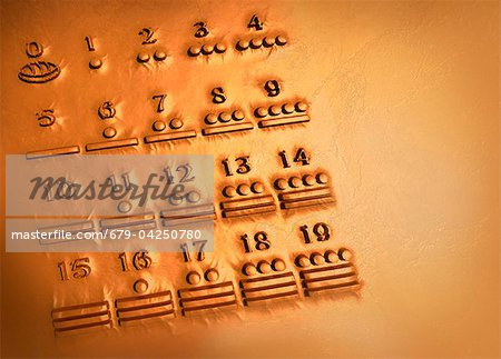 Maya numerals, artwork Stock Photo - Premium Royalty-Free, Image code: 679-04250780