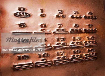 Maya numerals, artwork Stock Photo - Premium Royalty-Free, Image code: 679-04250782