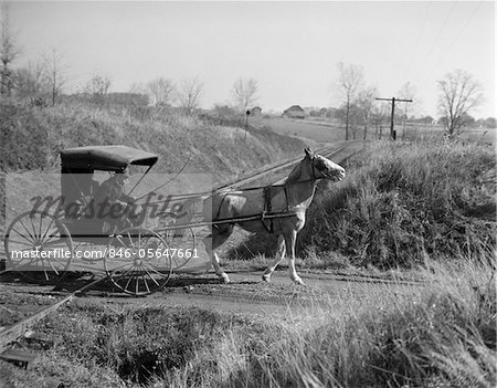 1890s - 1900s RURAL COUNTRY DOCTOR DRIVING HORSE & CARRIAGE ACROSS RAILROAD TRACKS Stock Photo - Rights-Managed, Image code: 846-05647661