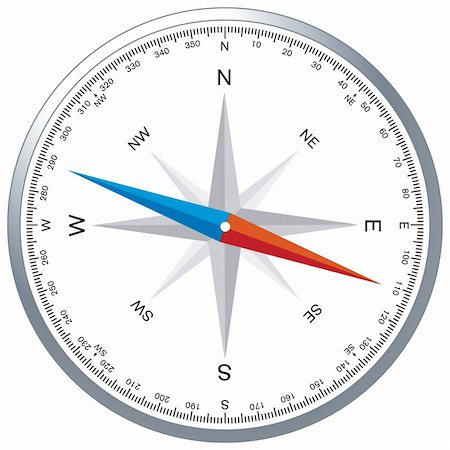 compass windrose Stock Photo - Budget Royalty-Free & Subscription, Code: 400-06452629