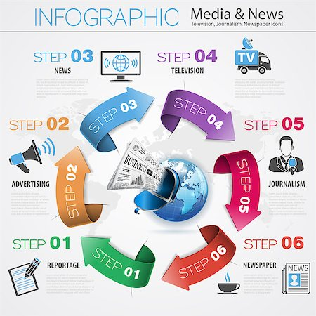 Media and News Infographics with Arrows, Journalism, Television Icons and Earth with Newspaper in Realistic 3D and Flat Style. Vector Illustration. Stock Photo - Budget Royalty-Free & Subscription, Code: 400-08133391