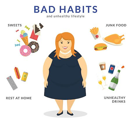 Happy fat woman with unhealthy lifestyle symbols around him such as junk food, sweets, rest at home and unhealthy drinks. Flat concept illustration of bad habits isolated on white Stock Photo - Budget Royalty-Free & Subscription, Code: 400-08348826