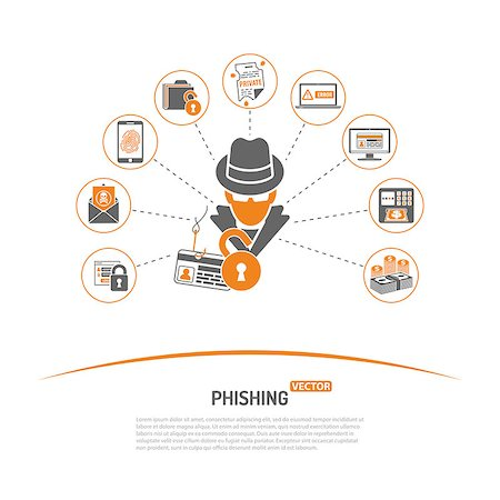 Cyber Crime Concept with Flat Icons for Flyer, Poster, Web Site on Theme Phishing. Stock Photo - Budget Royalty-Free & Subscription, Code: 400-08530662