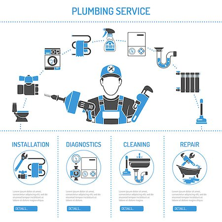 Plumbing Service Infographics like Installation, Repair and Cleaning with Plumber, Tools and Device Two Color Icons. Isolated vector illustration. Stock Photo - Budget Royalty-Free & Subscription, Code: 400-08709013