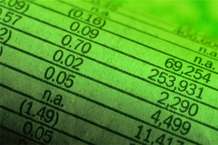 Numbers on a spreadsheet Stock Photo - Premium Royalty-Free, Code: 614-01487762