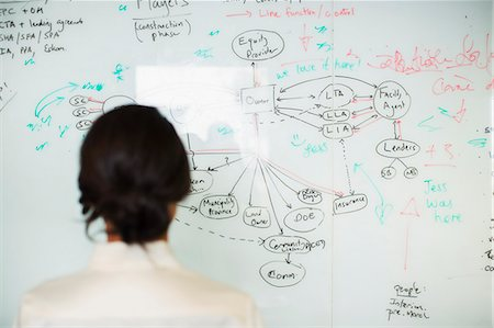 strategy - Businesswoman drawing flow chart on whiteboard in office Stock Photo - Premium Royalty-Free, Code: 6113-07242681