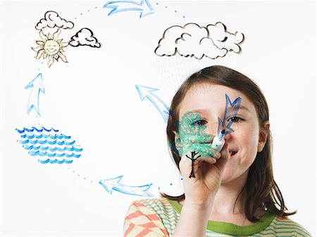 drawing - A young girl drawing the water evaporation cycle on a clear see through surface with a marker pen. Stock Photo - Premium Royalty-Free, Code: 6118-07354248