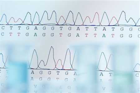 results - DNA sequencing. Computer monitor displaying results of automated DNA sequencing with defocused microcentrifuge tubes in the front Stock Photo - Premium Royalty-Free, Code: 649-07596089