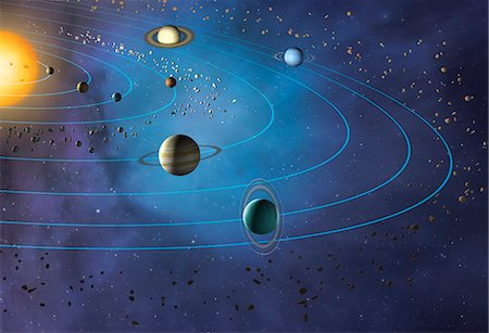 Artwork of the solar system, showing the paths of the eight major planets as they orbit the Sun. The four inner planets are, from inner to outer, Mercury, Venus, Earth and Mars. The four outer planets are, inner to outer, Jupiter, Saturn, Uranus and Neptune. Stock Photo - Premium Royalty-Free, Code: 679-08426065