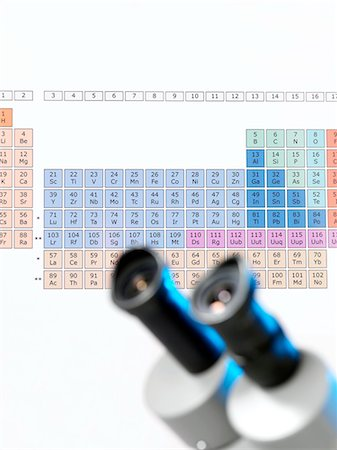 element - Science research, conceptual image. Periodic table seen behind the eyepieces of a bifocal light microscope. Stock Photo - Premium Royalty-Free, Code: 679-02685284