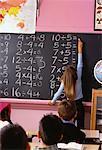 Rückansicht des Mädchen schreiben an die Tafel im Klassenzimmer