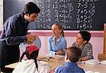 Enseignant de sexe masculin avec le Globe et les élèves en salle de classe