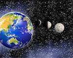 La terre et les Phases de la lune