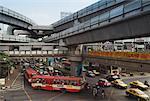 Trafic sous les Rails BTS Skytrain, Bangkok, Thaïlande