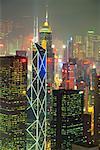 Overview of City, Hong Kong, China