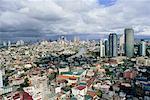 City Skyline, Manila, Philippines