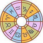 Vector illustration of sings of zodiac
