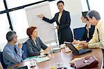 Business meeting, Frau stehend, Gestikulieren, flipchart