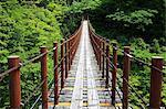 Momiki suspended bridge in Yatsushiro, Kumamoto Prefecture