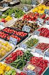 Viktualien market