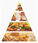 Assorted food pyramid